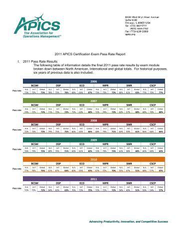 how to pass apics cscp exam