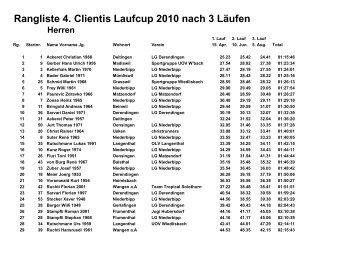 Rangliste Lauf Nr 12 3 8 2010 xlsb - Wiedlisbach