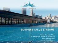 Presentation - GridWise® Architecture Council