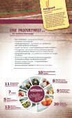 Antipasti Produktwelt PDF - Grossmann Feinkost GmbH - Seite 2