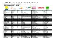 Teilnehmer (PDF, 140 kB) - Austria Solar