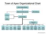 Town of Apex Organizational Chart