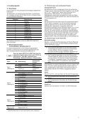 Grundfos CIU 150 Profibus DP - Seite 7