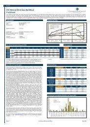 CC Athena OS Index Zertifikat Factsheet - Hedgeconcept.de