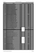 Komplett BLANCO árjegyzék 2010 - Home Design - Page 3