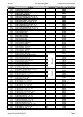 Komplett BLANCO árjegyzék 2010 - Home Design - Page 7