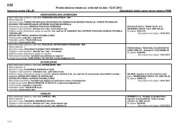 TUJ 4B - Zavod RS za zaposlovanje