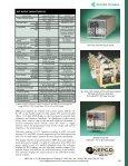 HSP - Kepco, Inc. - Page 3