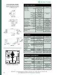 HSP - Kepco, Inc. - Page 4