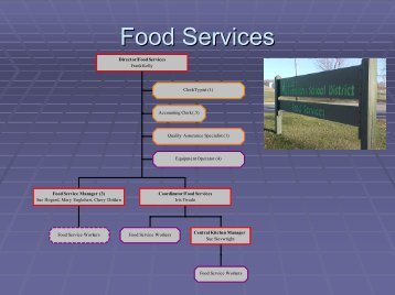 Food Services - Malcolm Shabazz City High School, Madison WI