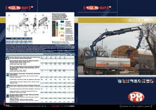 Page 1 Page 2 DIEESPP O Radiocomando multifunzione di serie ...