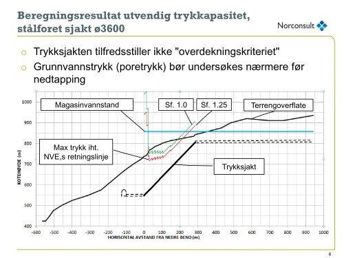 Utvendig trykk på innstøpte stålforinger Bernt Strand ... - Energi Norge