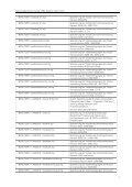 combit - Übersicht Konfigurationsdat(ei)en - combit GmbH - Seite 7