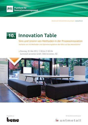 Innovation Table - PFI Plattform für Innovationsmanagement