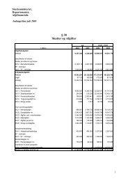 Indtægtsliste for juli 2005 - Skatteministeriet