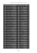 Seznam brouků (Insecta, Coleoptera) zjištěných v roce 2006 v NP ... - Page 2