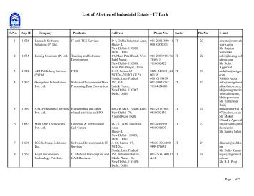 List of Allottee of Industrial Estate - IT Park - Sidcul