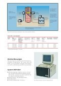 System 400 E/T/R - Seite 3