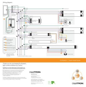 ge stepped dimming ballast wiring diagram transform the light in your home - lutron lighting installation ... lutron eco dimming ballast wiring diagram