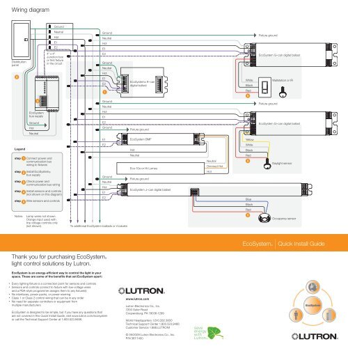 [SCHEMATICS_48DE]  Lutron EcoSystem Wiring Diagram - Lutron Lighting Installation ... | Light Controller Wiring Diagram |  | Yumpu