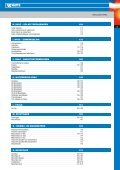 Download als PDF (18,4 MB) - Watts Industries Netherlands B.V. - Page 5