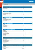Catalogus 2011 - Watts Industries - Page 4