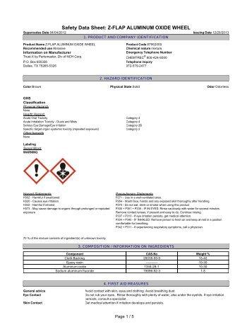 Chrome Oxide Domestic