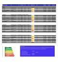 Ford S-Max - Bilia - Page 2