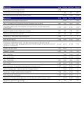 Ford S-Max - Bilia - Page 4