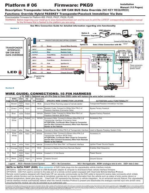 audiovox service manuals on