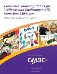 Consumer Shopping Habits for Wellness and Environmentally ...