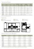 Rental Range - Page 6