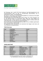 Bericht / Ergebnisse vom Bezirkskegeln (PDF 71KB)