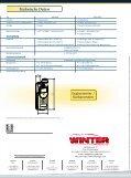 Gasmessgeräte für brennbare Gase - Seite 6