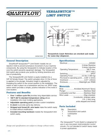 to Download PDF file of the Versaswitch Catalog