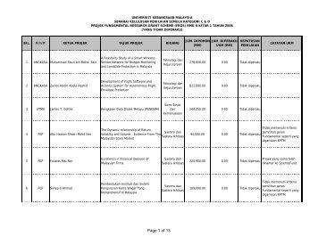 Senarai kelulusan C&D - Sistem e-Warga - Universiti Kebangsaan ...