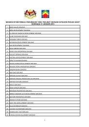Senarai Hitam Pemaju Terlibat Dengan Projek Sakit