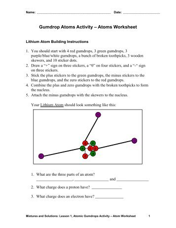 activity template teach engineering