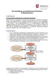 Die Ausbildung von Erzieherinnen und Erziehern in Niedersachsen