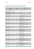 Taxas de Juros Comerciais - Page 3