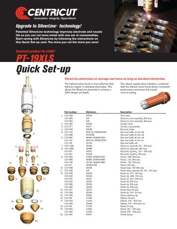 PT-19XLS Quick Set-up - Centricut