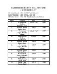 hatter top 15 - Page 2