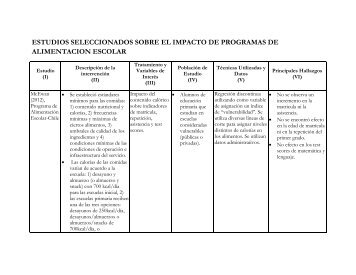 estudios seleccionados sobre el impacto de programas de ...
