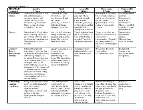 Grading Rubric For Group Research & Presentation