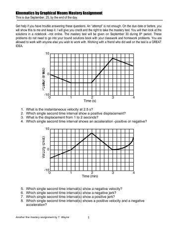 Kinematics Graphs Workshe
