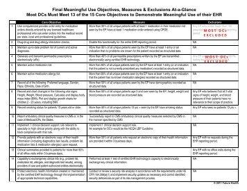 Meaningful Use Criteria PDF - Future Health SmartCloud