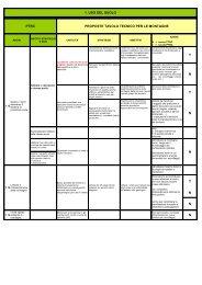 montagne 03 - PTRC Piano Territoriale Regionale di Coordinamento