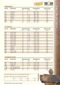 ZUBEHÖR - Keramikbedarf Gömmel - Seite 3