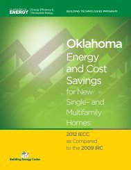 Oklahoma - Building Energy Codes