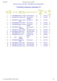 Stevens Cyclocross Cup 2009 (1).pdf - cx-sport.de